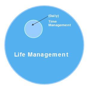 LifeMgm